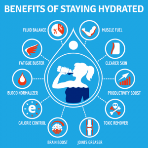 hydration-benefits